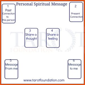 personal-spiritual-message